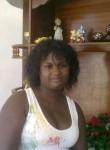 Courtney, 23  , Port Louis