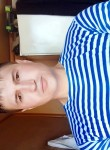 Pavel, 37  , Ob