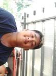 Archer john Capu, 18  , Quezon City