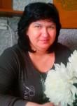 nataliyasyrad684