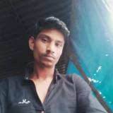 Raju.damar, 25  , Badnawar