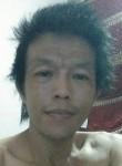 Iwen, 40  , Johor Bahru