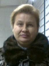 Aleksa, 51, Russia, Nizhniy Novgorod