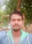 Jannaram Suresh, 27  , Kandukur