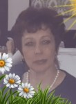 Nadezhda, 48  , Bogdanovich
