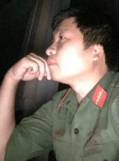 Soái ca 2020, 28, Vietnam, Qui Nhon
