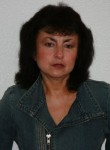 Nellya, 52  , Stuttgart