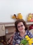 Nadezhda, 65  , Tyumen