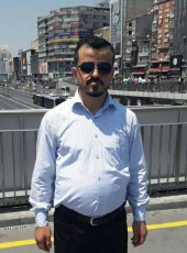 Shiar Biblees, 37, Greece, Thessaloniki