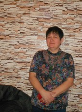 lyuba khabarova, 63, Russia, Dyatkovo