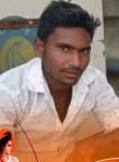 Charan, 18, Aurangabad (Maharashtra)