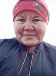 riprgrol, 69  , Salekhard