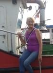Svetlana, 67  , Mukacheve