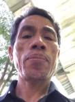 bannasan, 54  , Phunphin