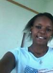 Pj, 37  , Mombasa