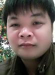 Kien, 38  , Hanoi