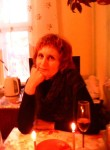 Olga, 49 лет, Горад Мінск