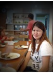 Aileen, 43  , Naga (Bicol)
