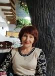 Miledi, 67, Kiev