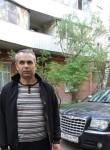 tolik, 43, Moscow