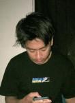 abeeeeee, 21, Jakarta