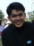 GuBesTIoJ, 29  , Ban Thai Tan