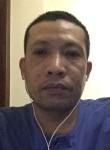 Vũ Công Dungx, 46, Hanoi
