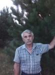 sergey volkov, 55  , Talitsa