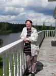 nadezhda , 64  , Karakulino