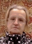 Nadezhda, 66  , Yuzha
