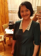Makka , 63, Russia, Ufa