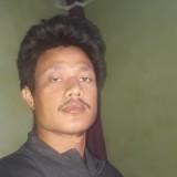 Madan Chowrak, 18  , Makum