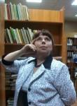 лариса, 53  , Tisul