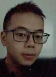 Hello, 26, Chongqing