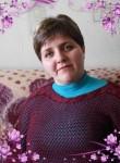 Viktoriya, 42  , Kryvyi Rih