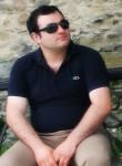 Niknik, 29  , Tbilisi
