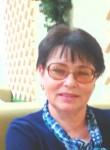 Ekaterina, 59  , Lyudinovo