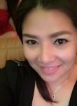 Angelika mayze, 25  , Hiratsuka