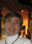 Elena Patenkova, 57  , Vladivostok