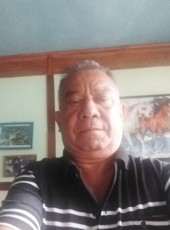Jorge Alberto, 70, El Salvador, San Marcos