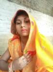 Anish ansari , 70  , Gorakhpur (Uttar Pradesh)