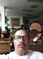 Ray Tijerina, 39, United States of America, El Monte