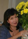 Nadezhda, 51  , Moscow