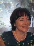 Olga, 54  , Kineshma