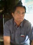 Andy, 40, Medan