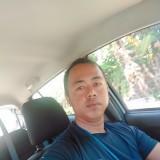 Haikal, 28  , Keningau