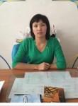 Maral, 34, Shalqar