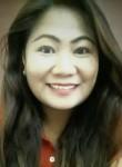 karencotanas, 36  , Calbayog City