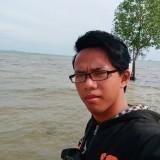 Wan, 19  , Kudat