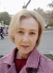 Suvanova Gulya, 51  , Tashkent